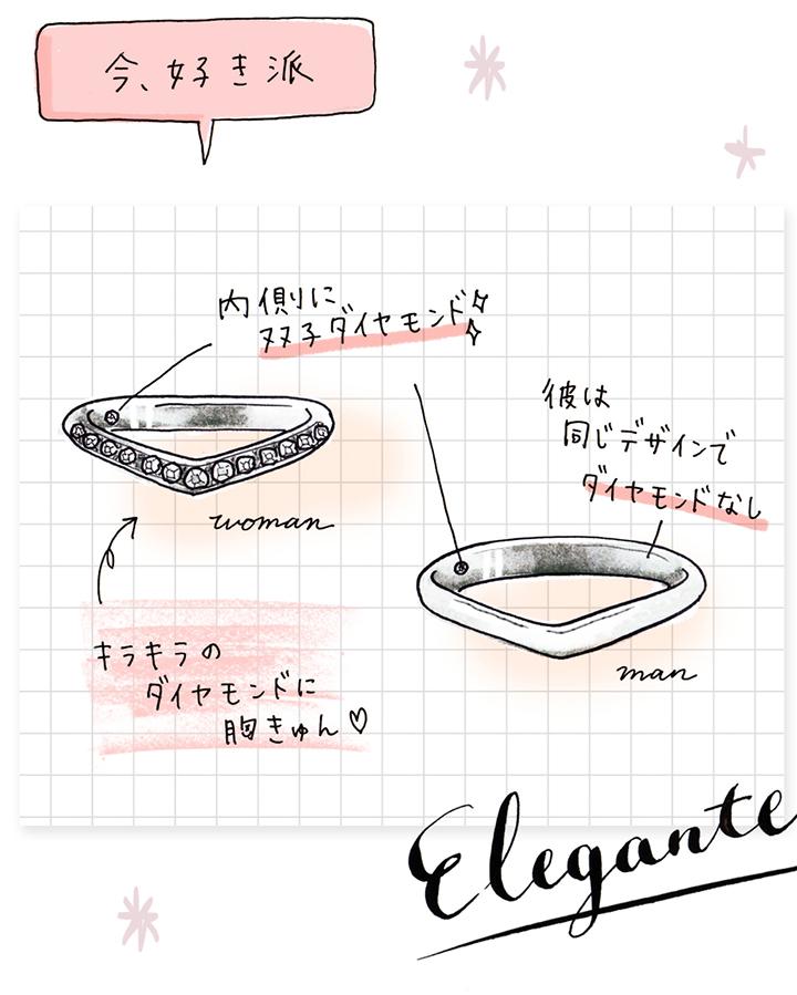 小西さんのリングを解説したイラスト