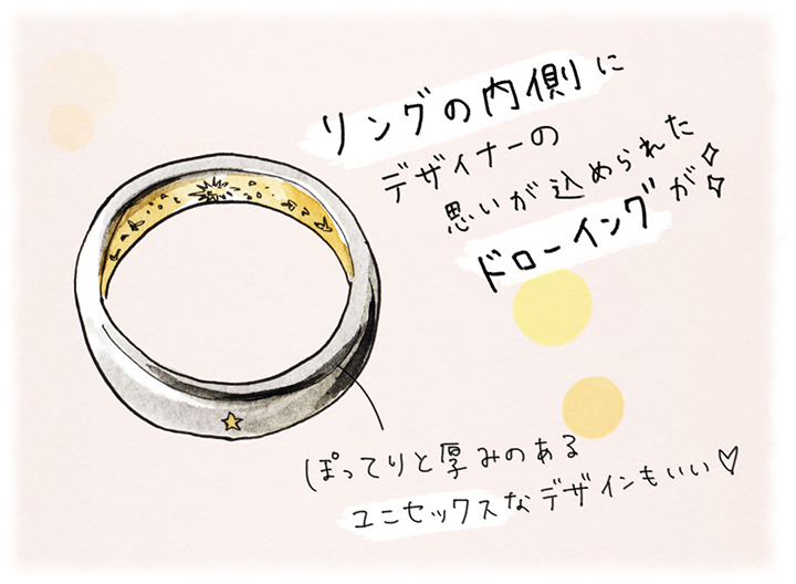 指輪イラスト