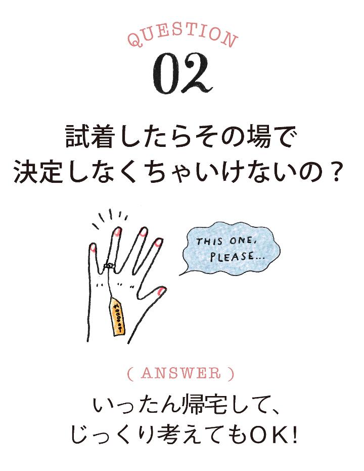 Q2イラスト