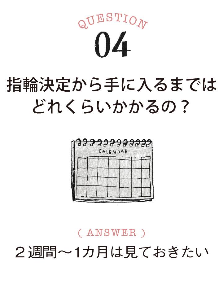 Q4イラスト