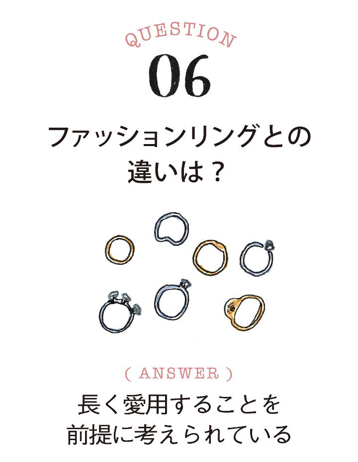Q6ファッションリングとの違いは?
