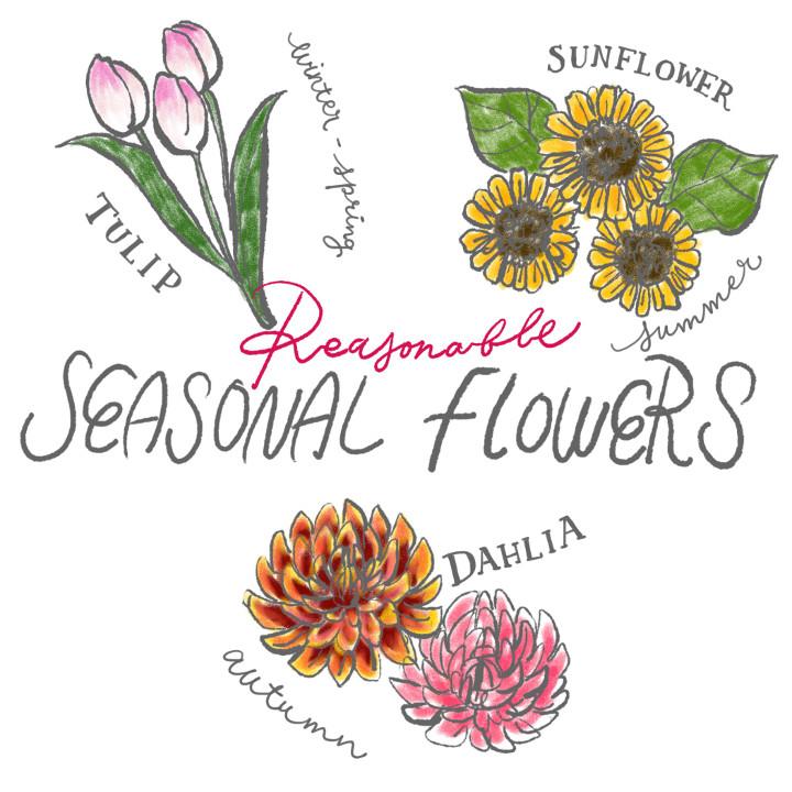 季節の花(旬の花材)