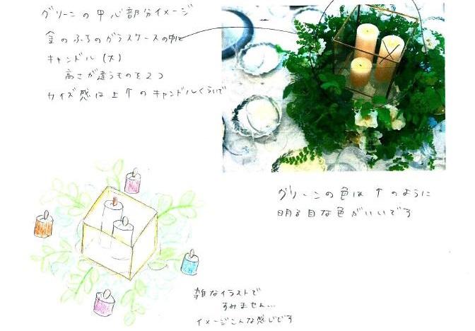細かく書き込んだ装花のオーダー書