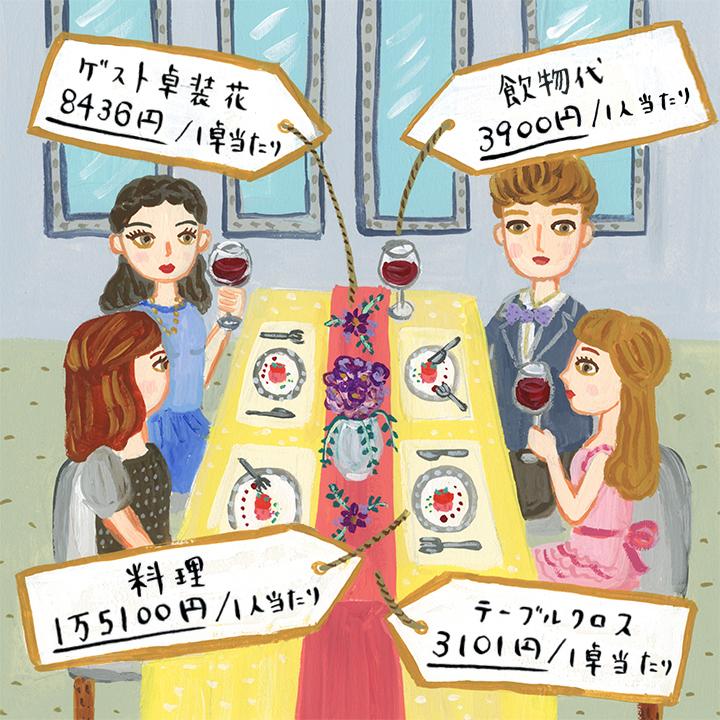 2.披露宴のテーブル周り・装花に必要なアイテムのお金