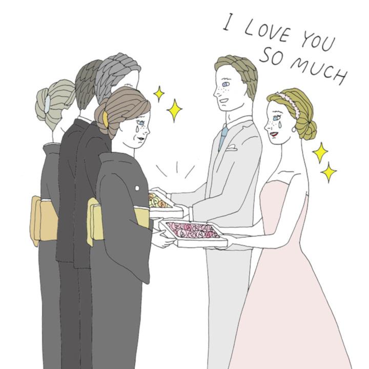 結婚式の感動演出ランキング第3位 親への記念品贈呈