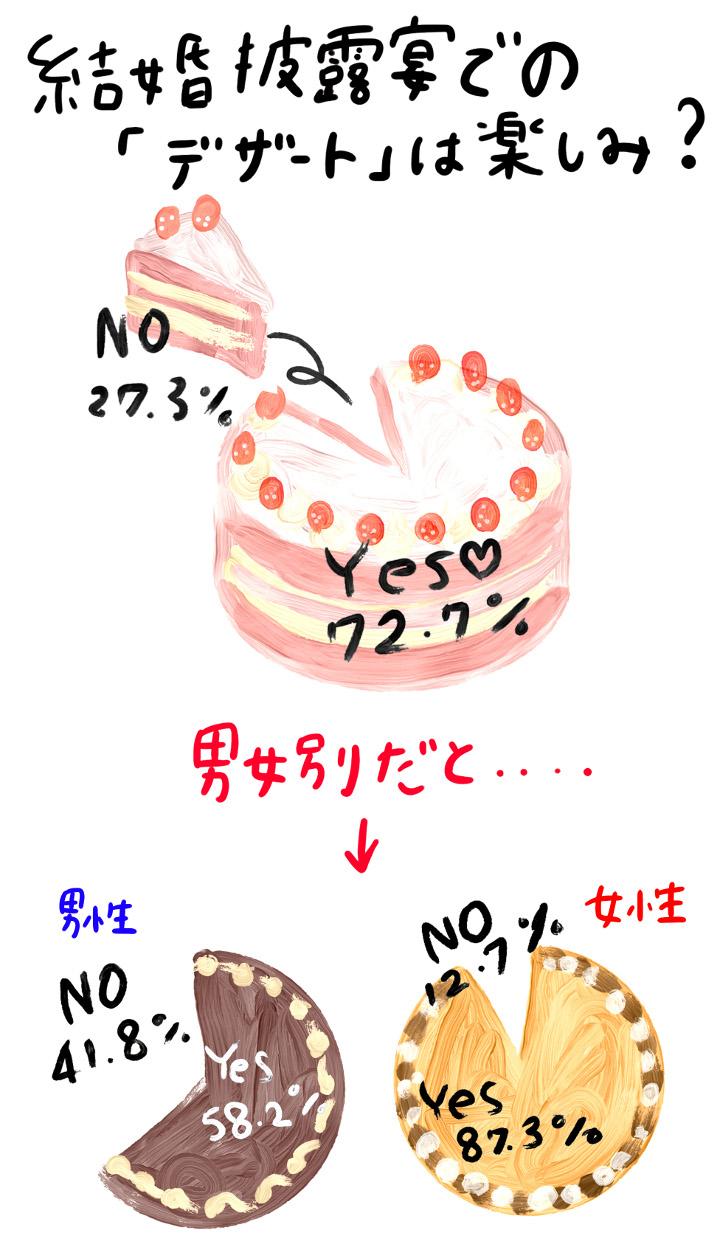 グラフイラスト