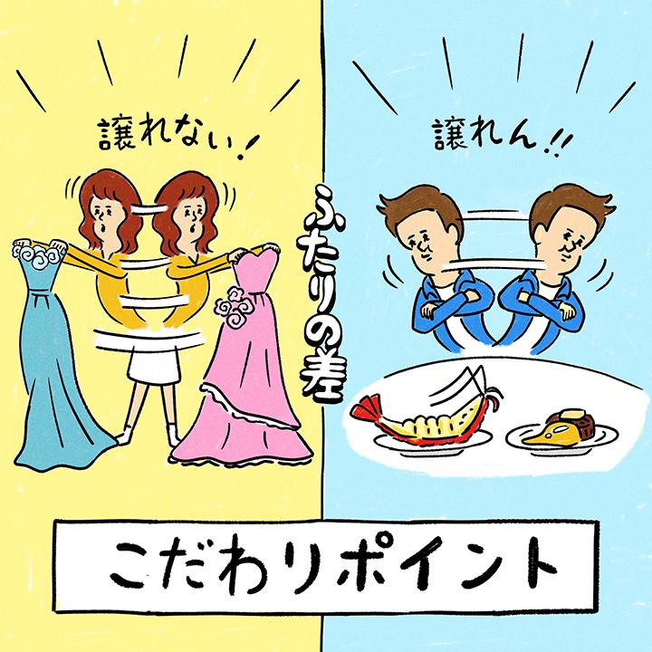 ドレスにこだわる花嫁と、料理にこだわる花婿の対比イラスト