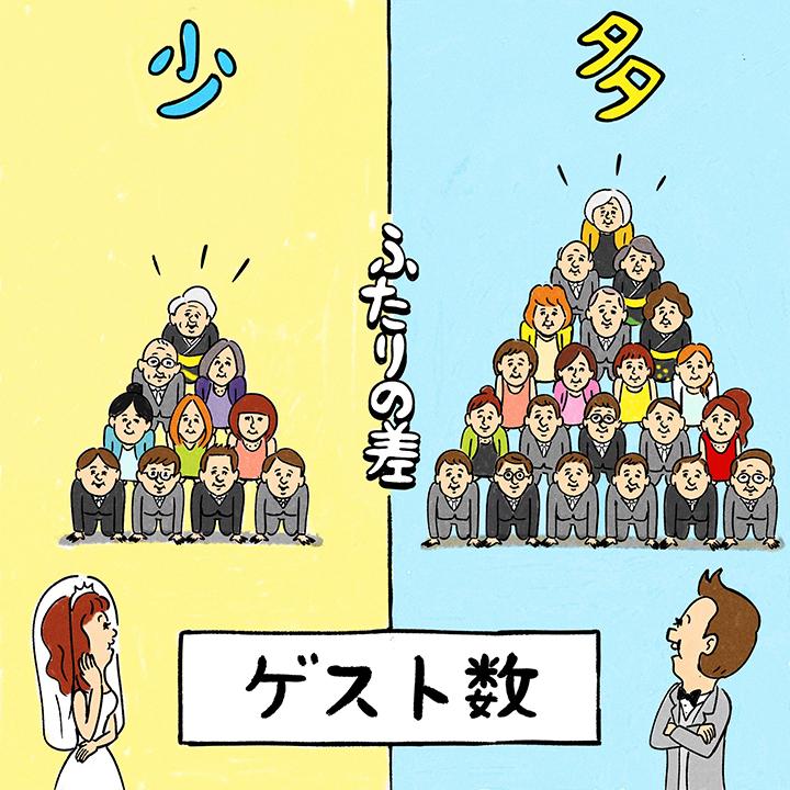 ゲストが多い花婿と、少ない花嫁の対比イラスト