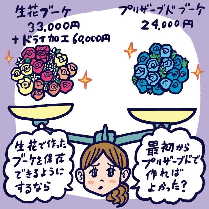 2種類のブーケのイラスト