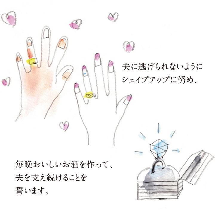 結婚 誓いの言葉2