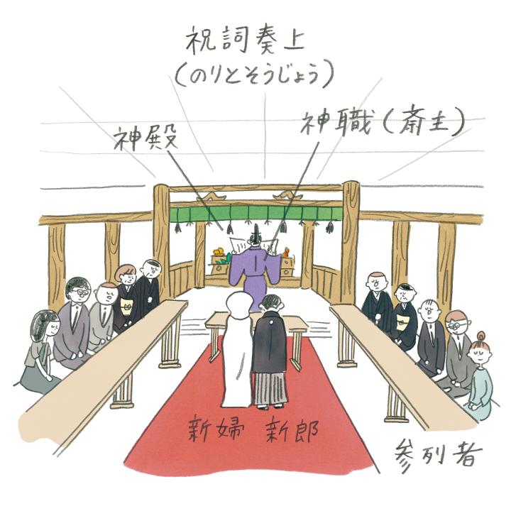 神前式スタイル(全体)