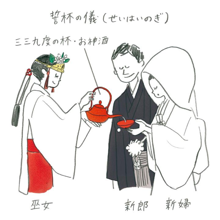 神前式スタイル(ヨリ)