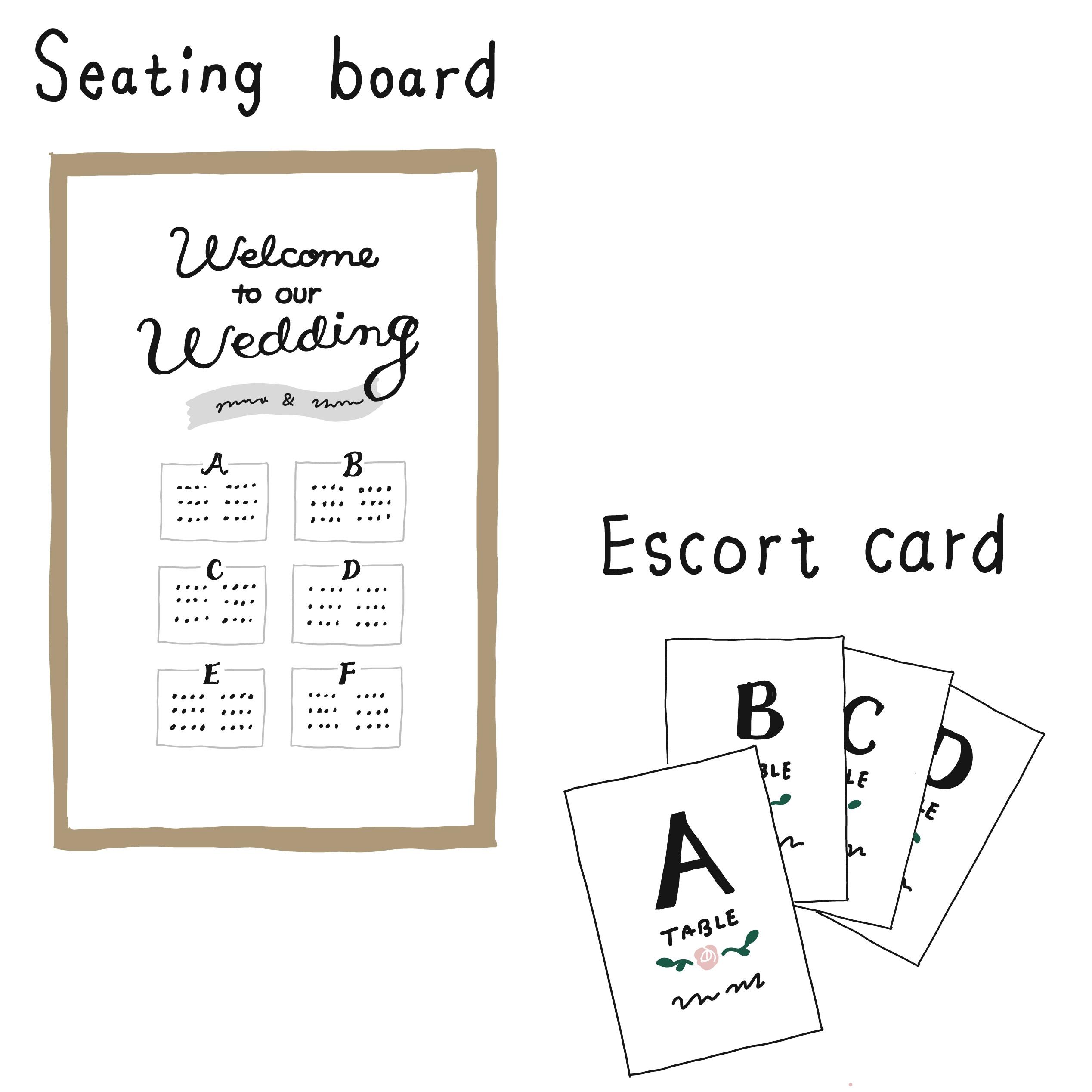 シーティングボードとエスコートカード